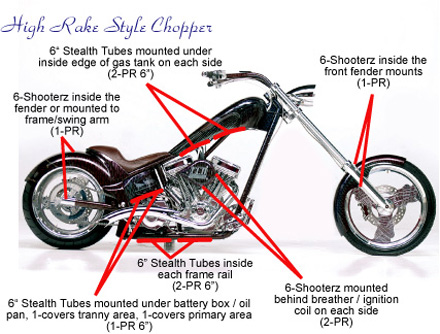rumbling pride high rake chopper premium engine kit rh rumblingpride com Apc Mini Chopper Specs 49cc mini chopper engine diagram