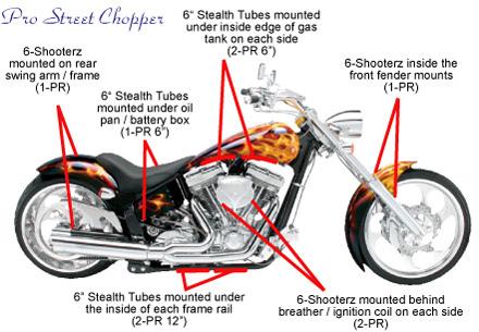 rumbling pride chopper metric standard engine kit click
